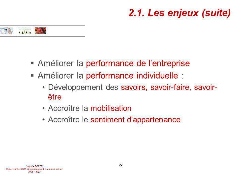2.1. Les enjeux (suite) Améliorer la performance de l'entreprise