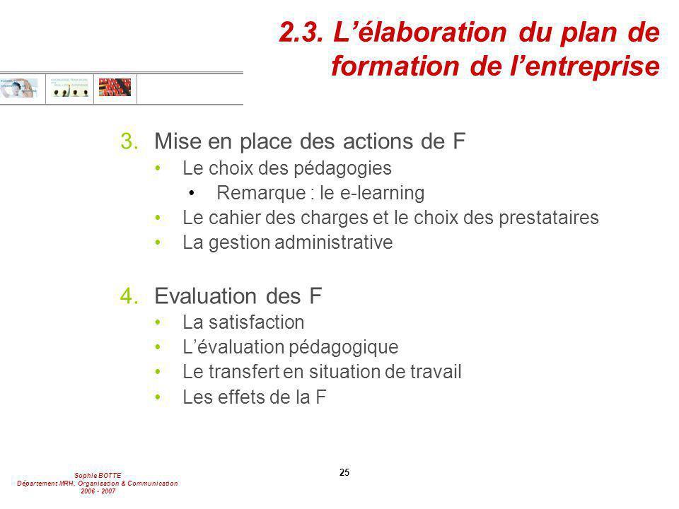 2.3. L'élaboration du plan de formation de l'entreprise