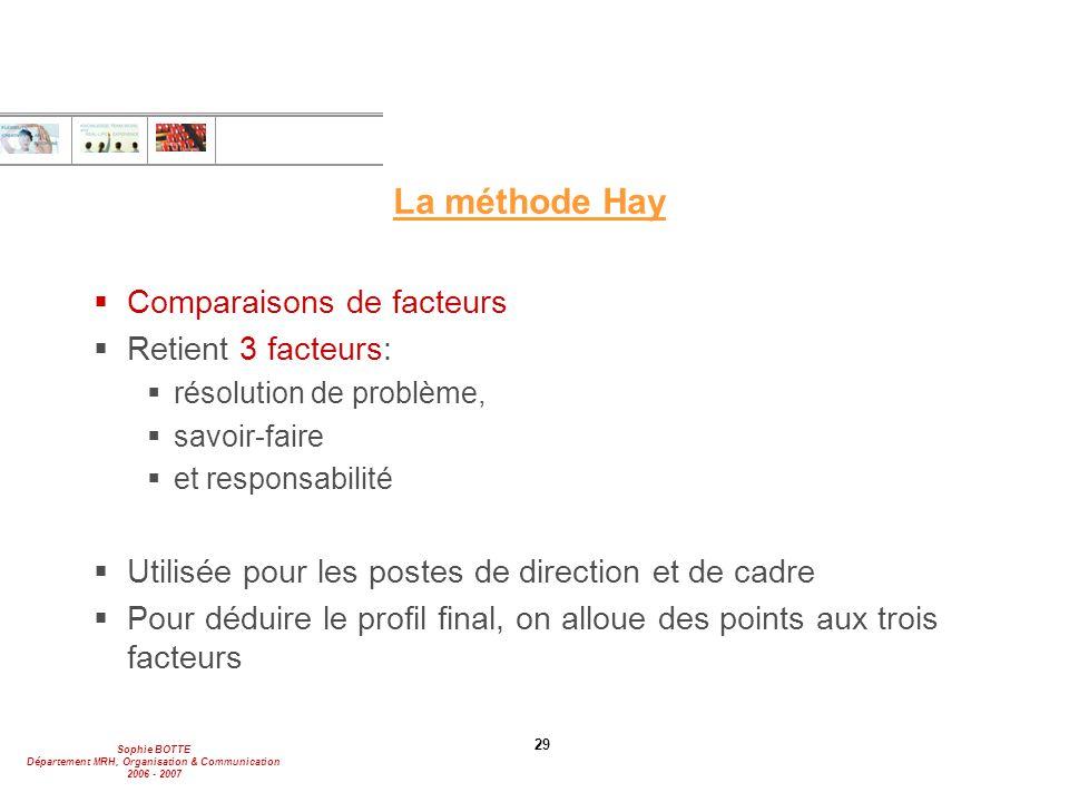 La méthode Hay Comparaisons de facteurs Retient 3 facteurs: