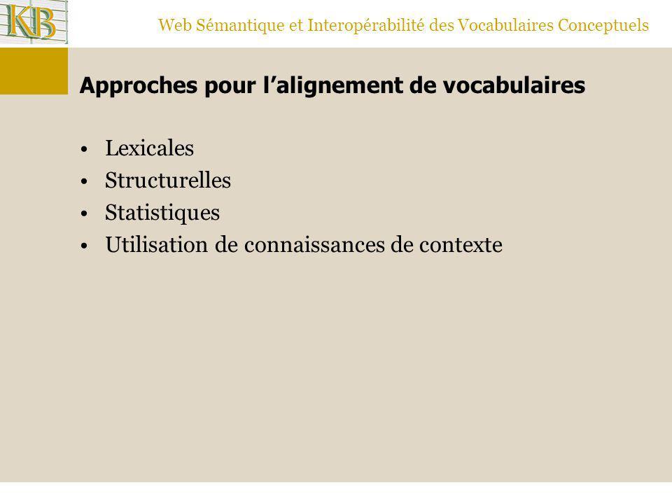 Approches pour l'alignement de vocabulaires