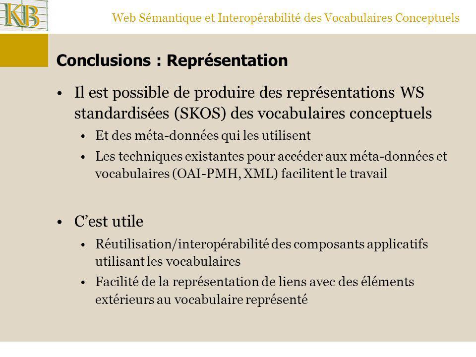 Conclusions : Représentation