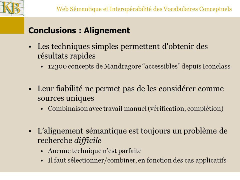 Conclusions : Alignement