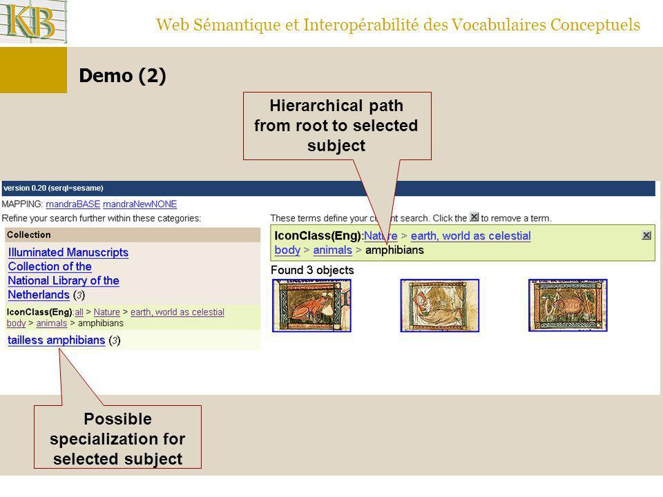 Web Sémantique et Interopérabilité des Vocabulaires Conceptuels