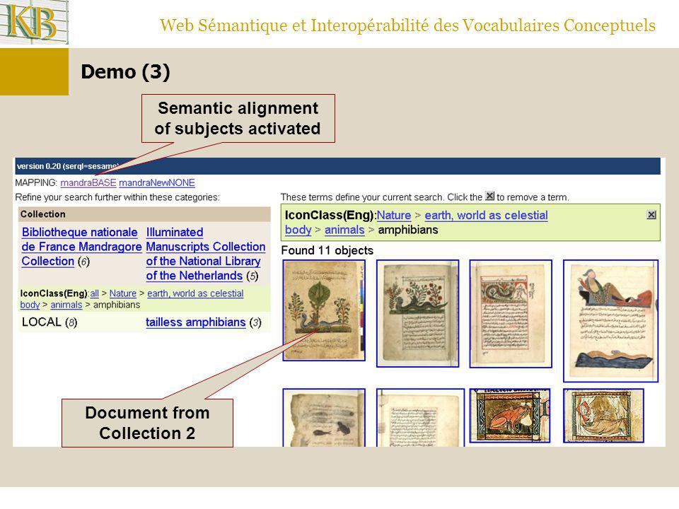 Semantic alignment of subjects activated Document from Collection 2