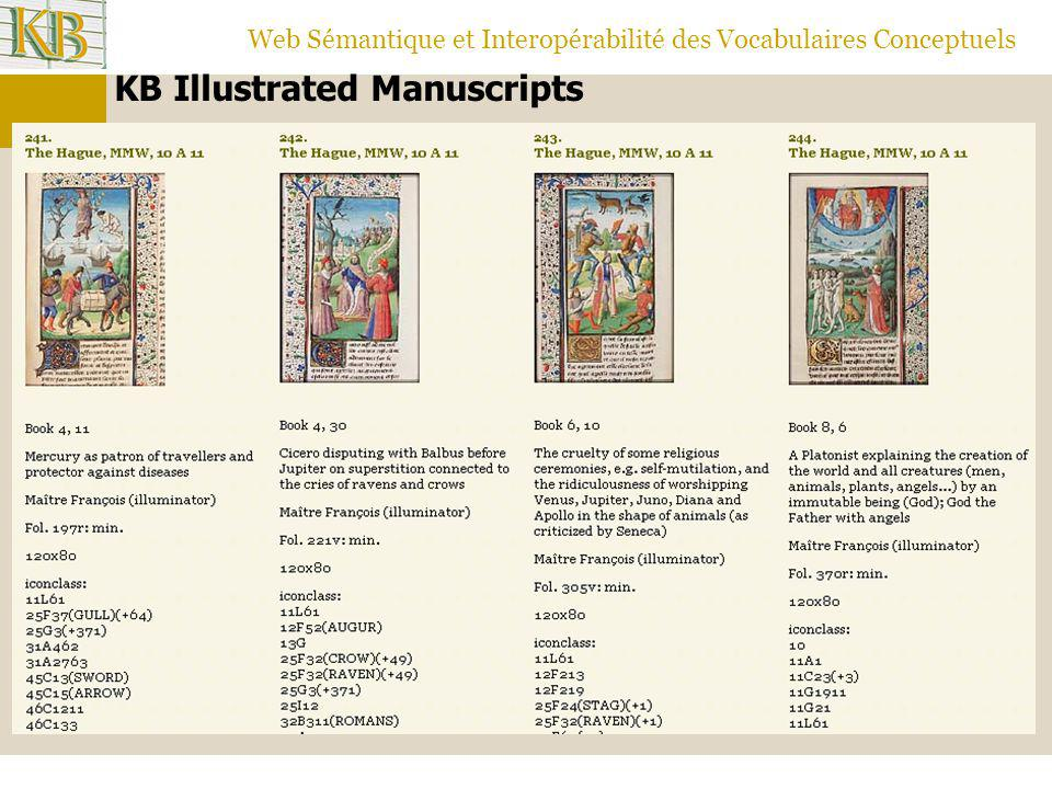 KB Illustrated Manuscripts