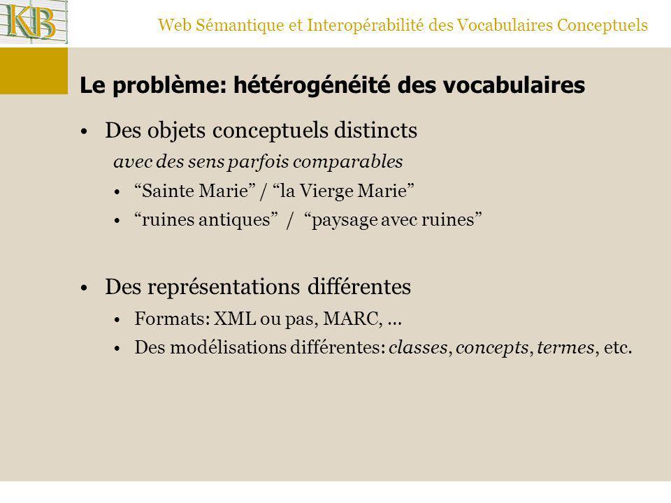 Le problème: hétérogénéité des vocabulaires