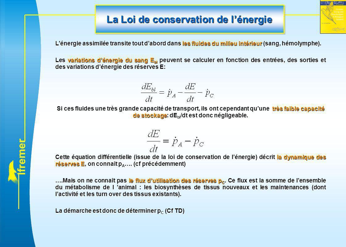 La Loi de conservation de l'énergie