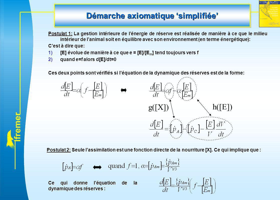 Démarche axiomatique 'simplifiée'