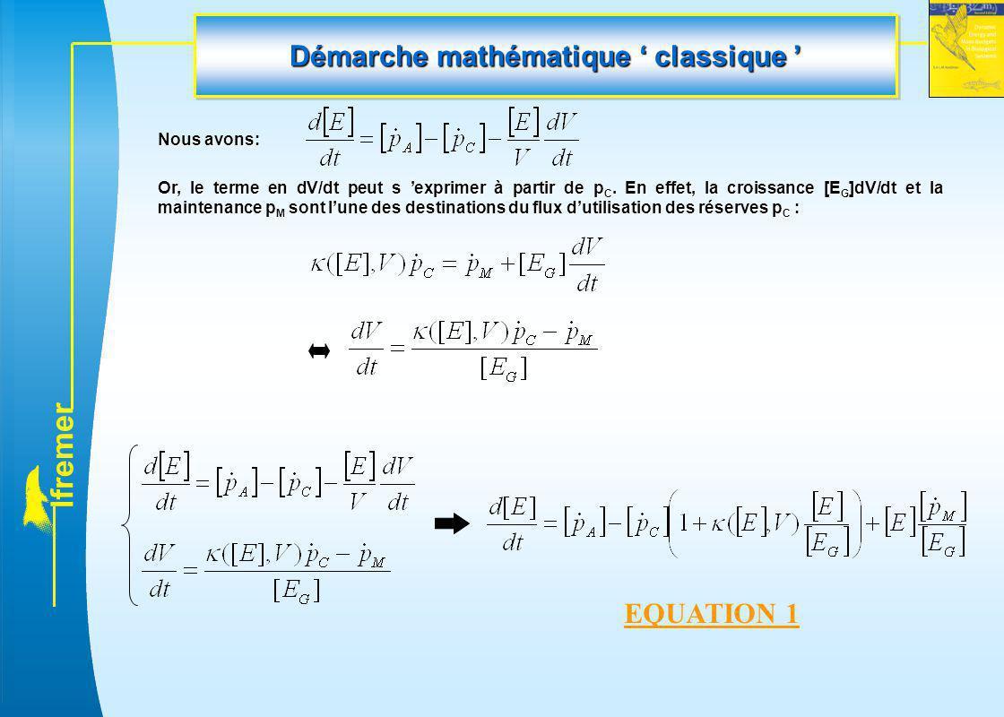 Démarche mathématique ' classique '