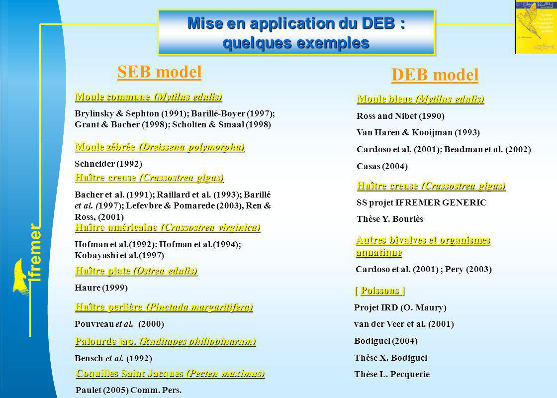 Mise en application du DEB : quelques exemples