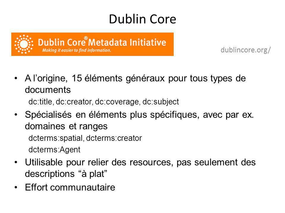 Dublin Core DCMI Metadata Terms