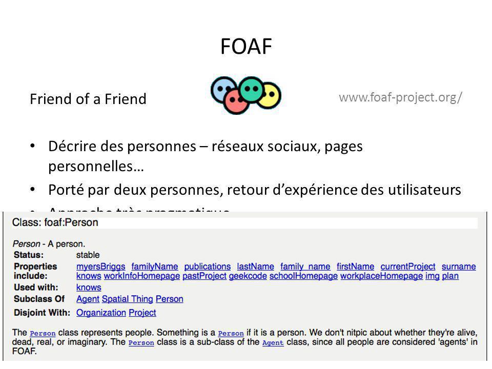 FOAF Friend of a Friend. Décrire des personnes – réseaux sociaux, pages personnelles…