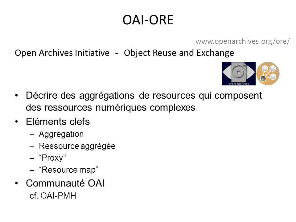 OAI-ORE Open Archives Initiative - Object Reuse and Exchange