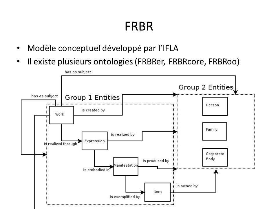 FRBR Modèle conceptuel développé par l'IFLA