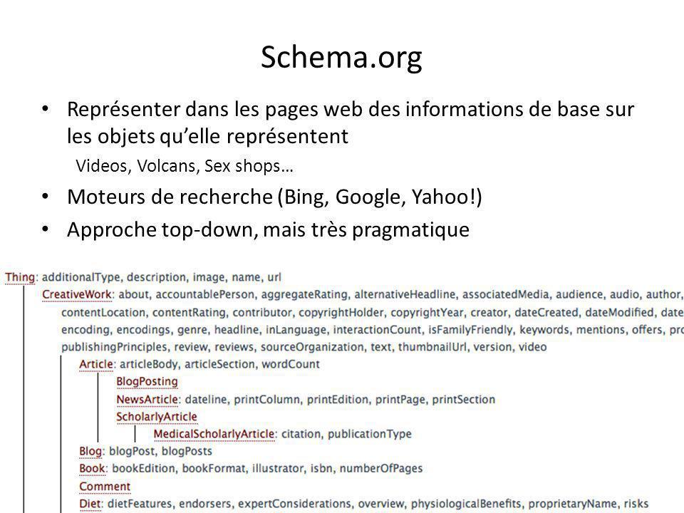 Schema.org Représenter dans les pages web des informations de base sur les objets qu'elle représentent.