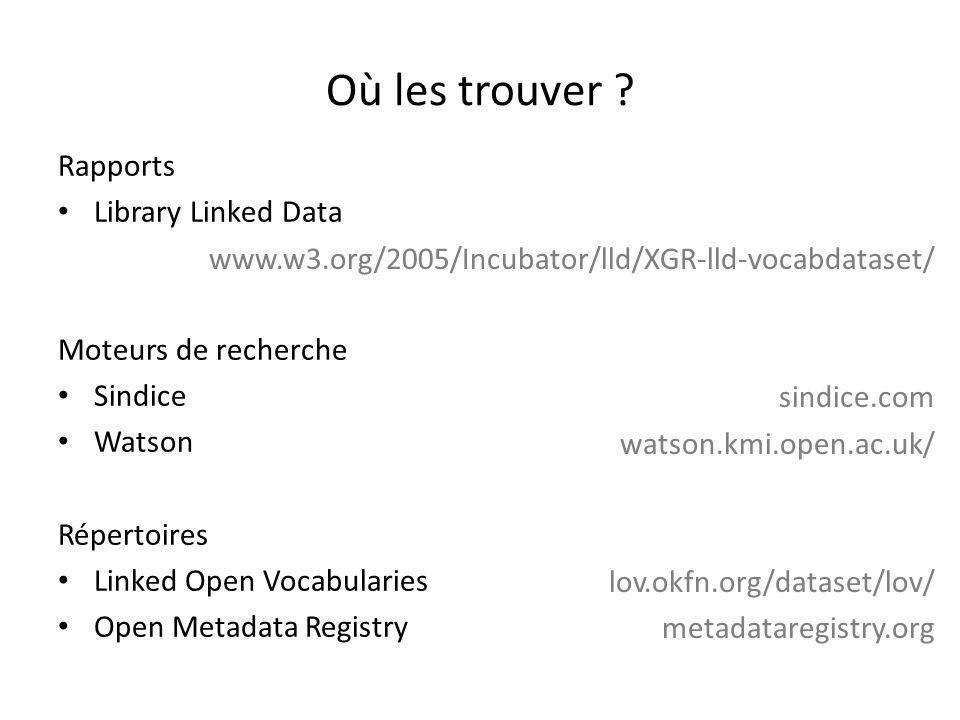 Où les trouver Rapports Library Linked Data
