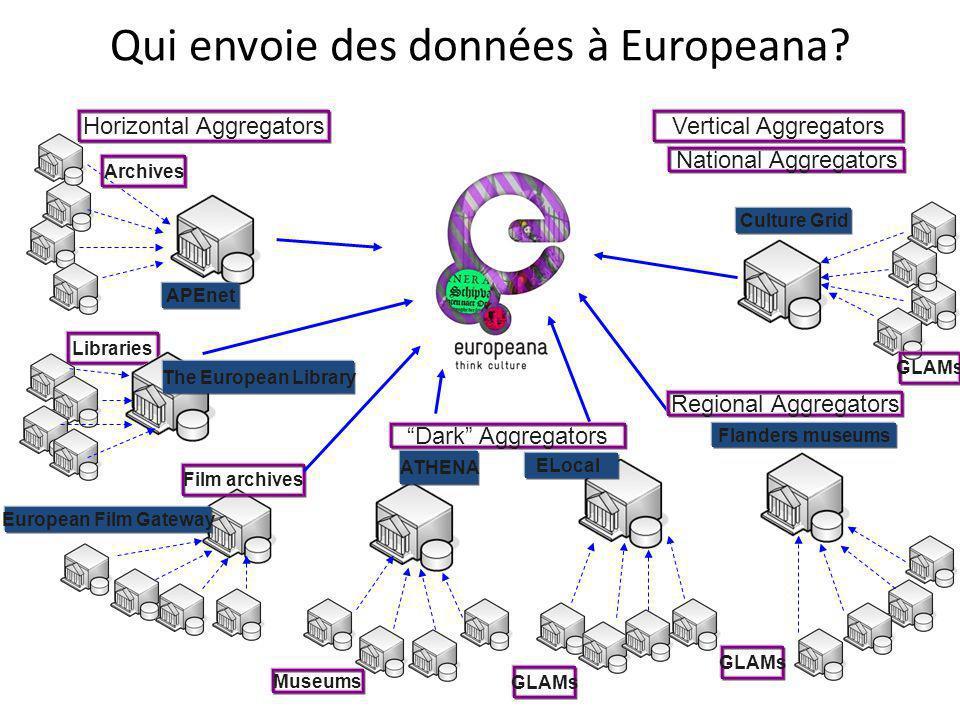 Qui envoie des données à Europeana