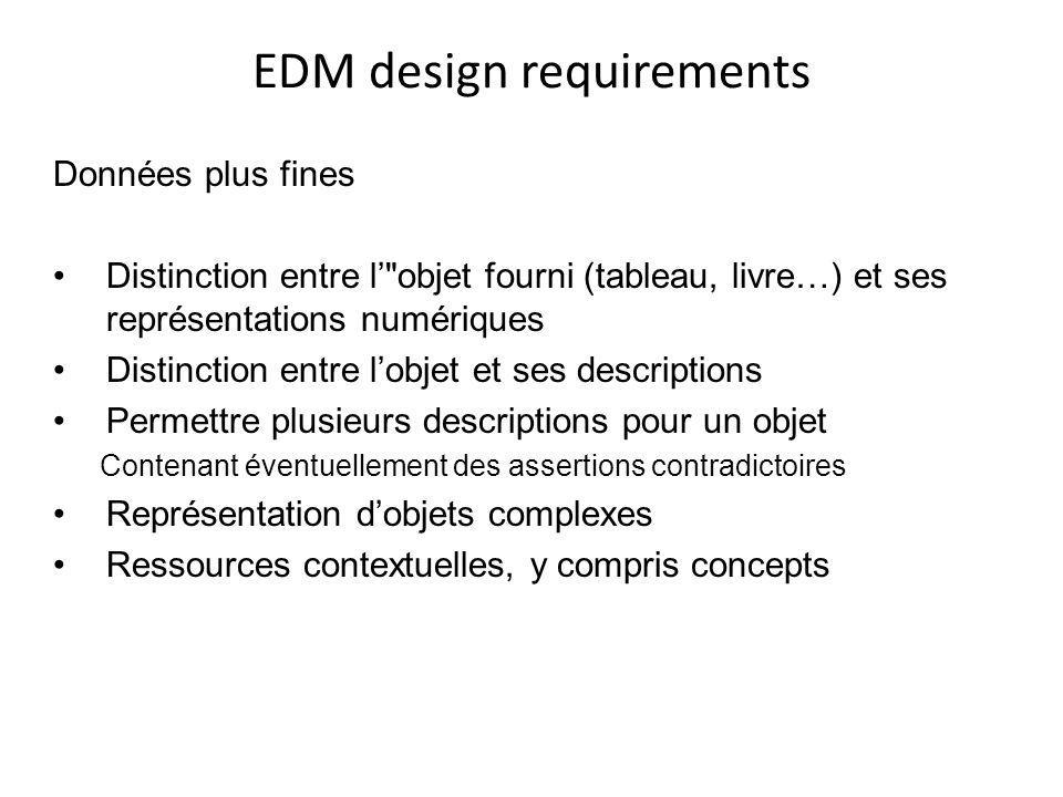 EDM design requirements