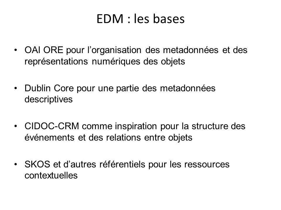 EDM : les bases OAI ORE pour l'organisation des metadonnées et des représentations numériques des objets.