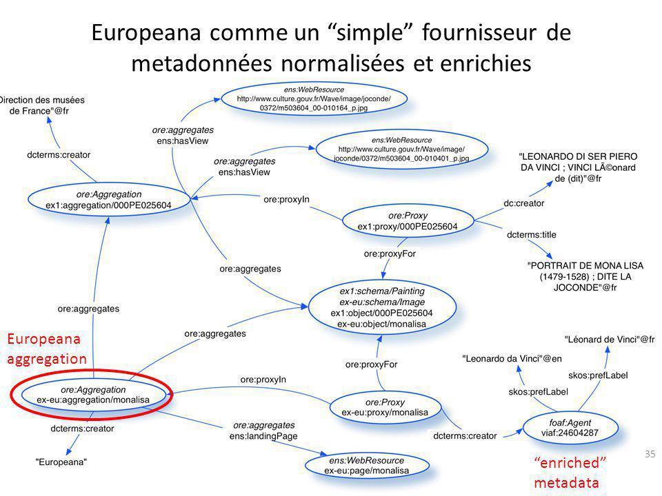 Europeana comme un simple fournisseur de metadonnées normalisées et enrichies