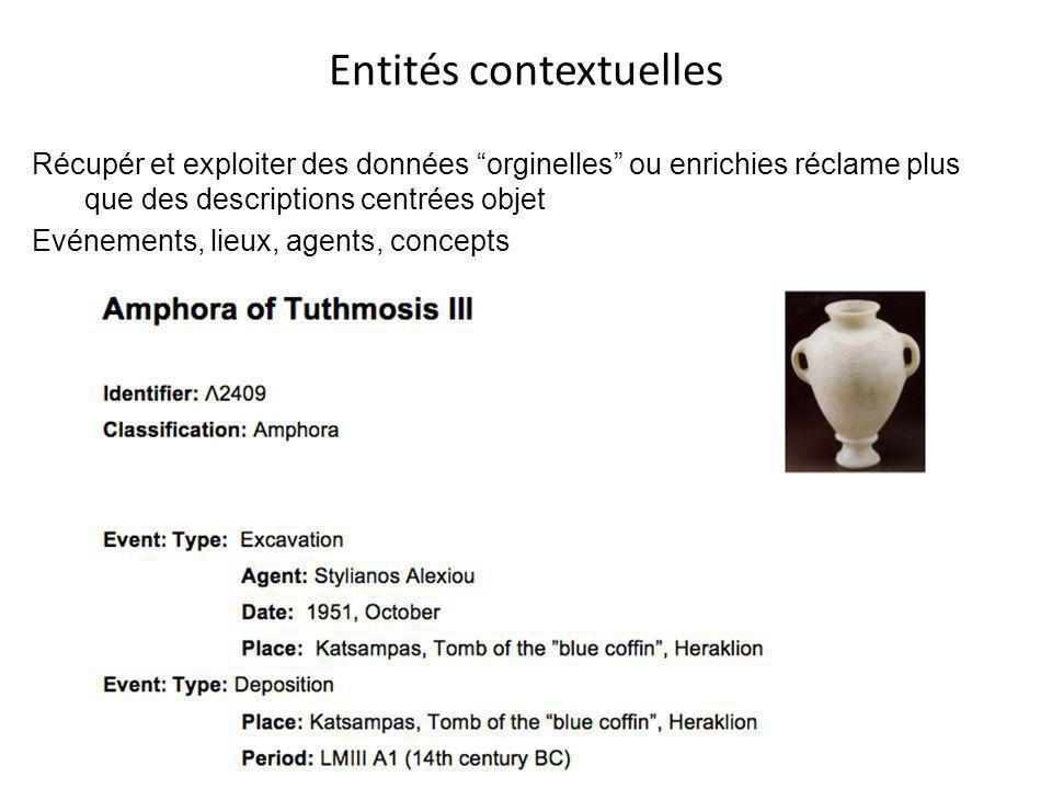 Entités contextuelles