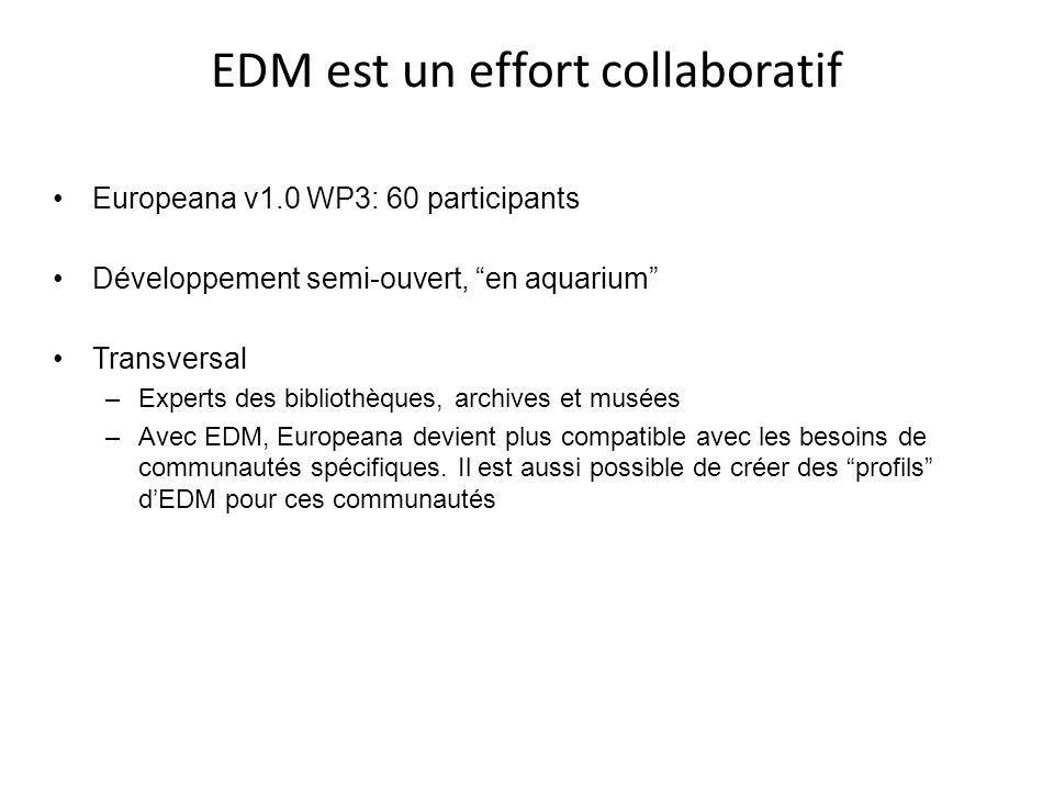 EDM est un effort collaboratif