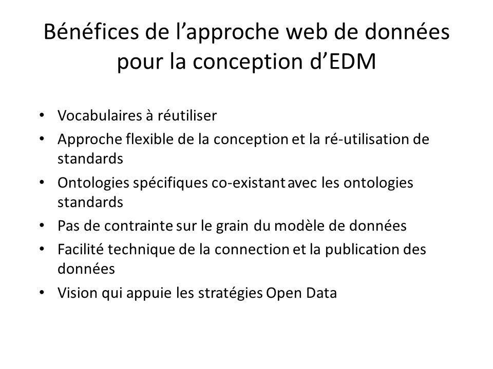 Bénéfices de l'approche web de données pour la conception d'EDM