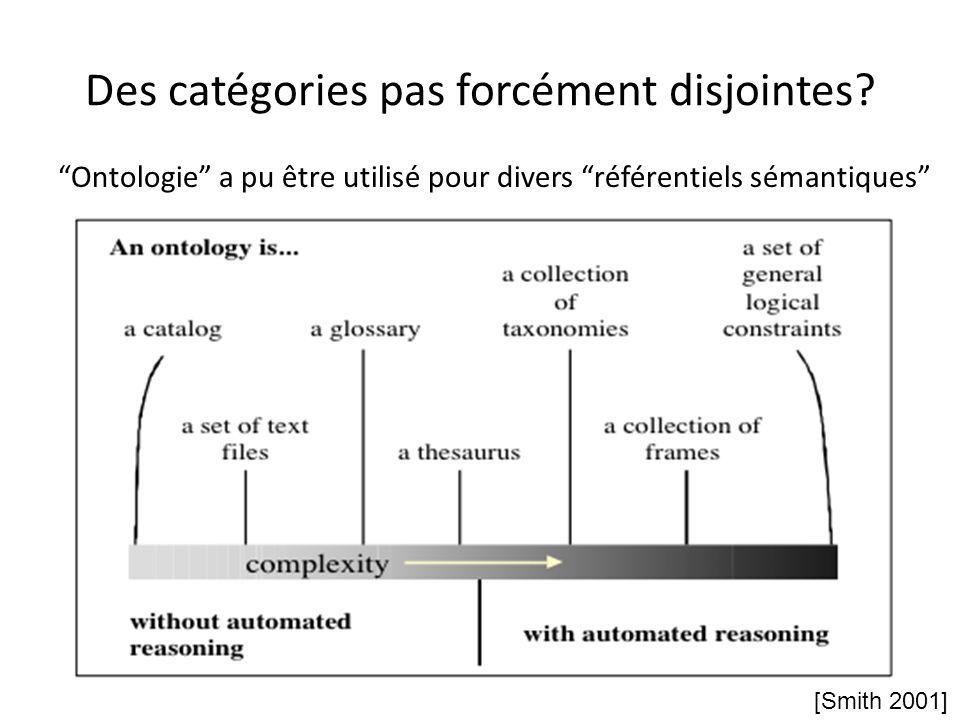 Des catégories pas forcément disjointes