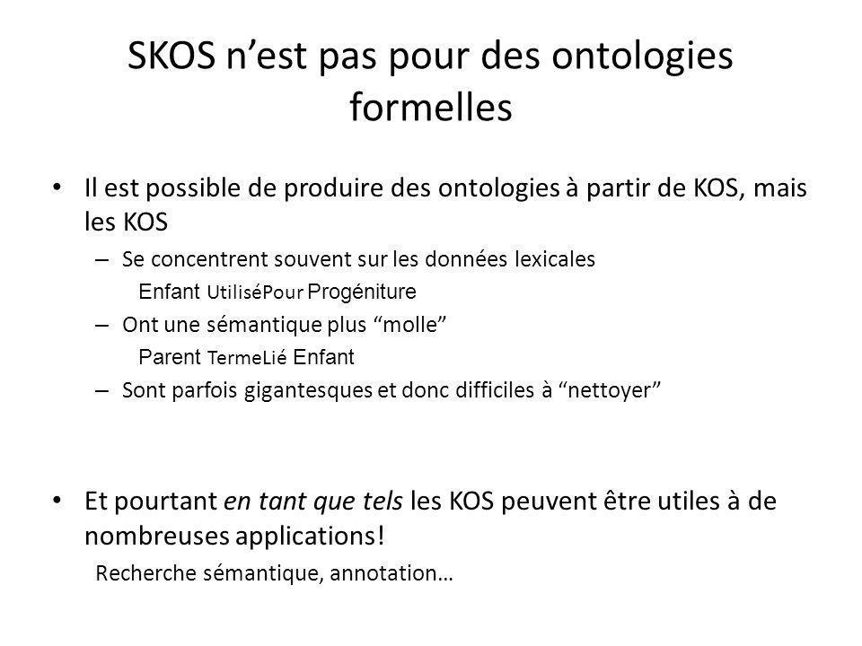 SKOS n'est pas pour des ontologies formelles