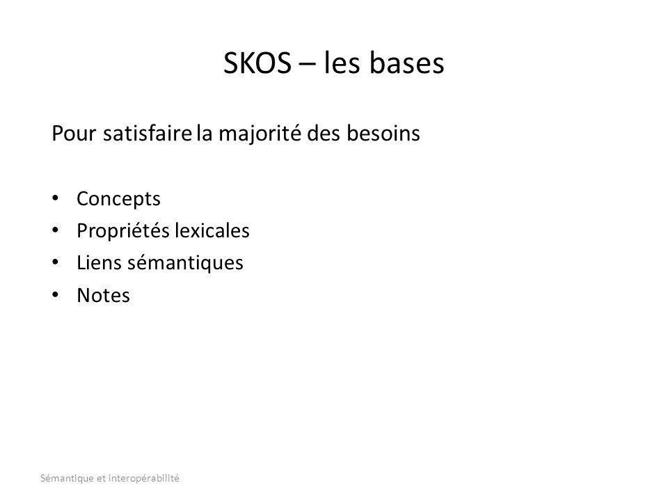 SKOS – les bases Pour satisfaire la majorité des besoins Concepts