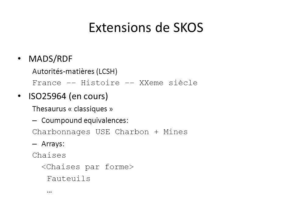 Extensions de SKOS MADS/RDF ISO25964 (en cours)