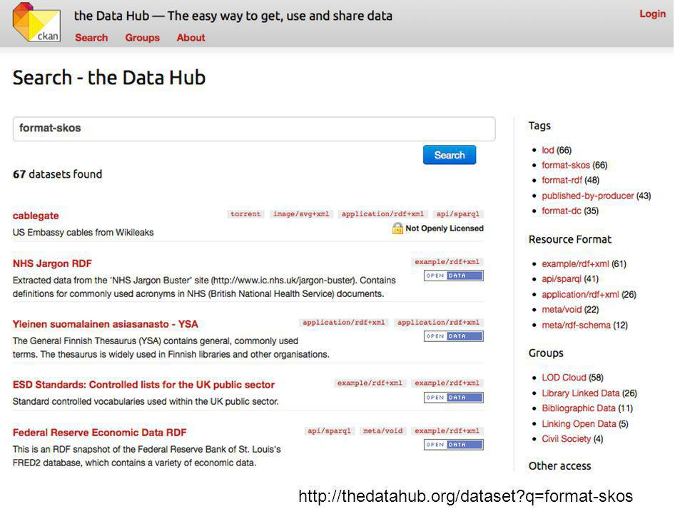 http://thedatahub.org/dataset q=format-skos