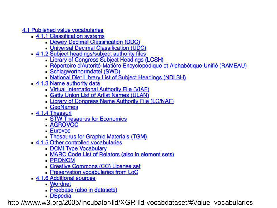 http://www.w3.org/2005/Incubator/lld/XGR-lld-vocabdataset/#Value_vocabularies