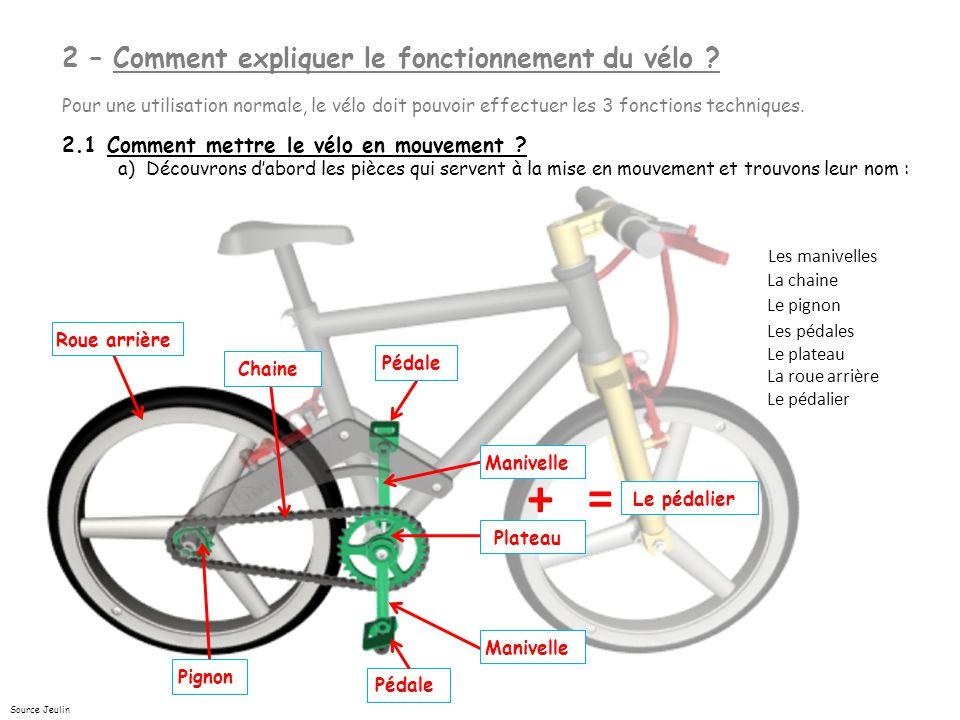 + = 2 – Comment expliquer le fonctionnement du vélo