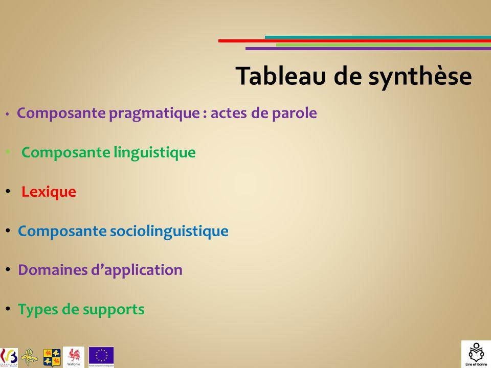 Tableau de synthèse Composante linguistique Lexique