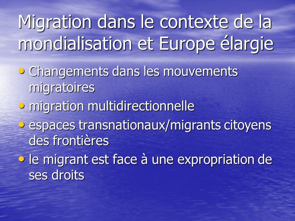 Migration dans le contexte de la mondialisation et Europe élargie