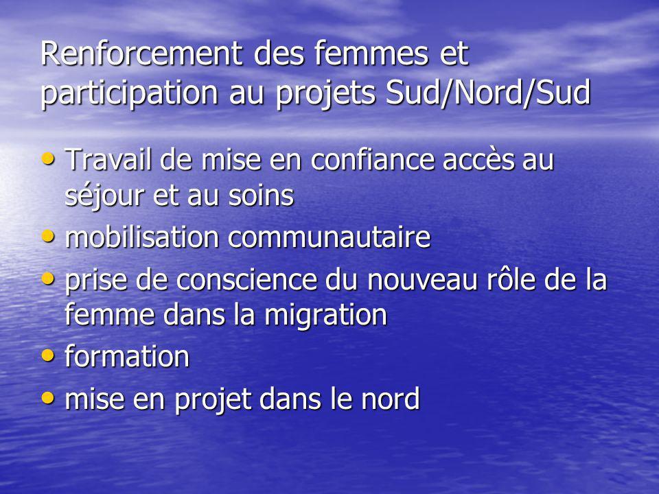 Renforcement des femmes et participation au projets Sud/Nord/Sud