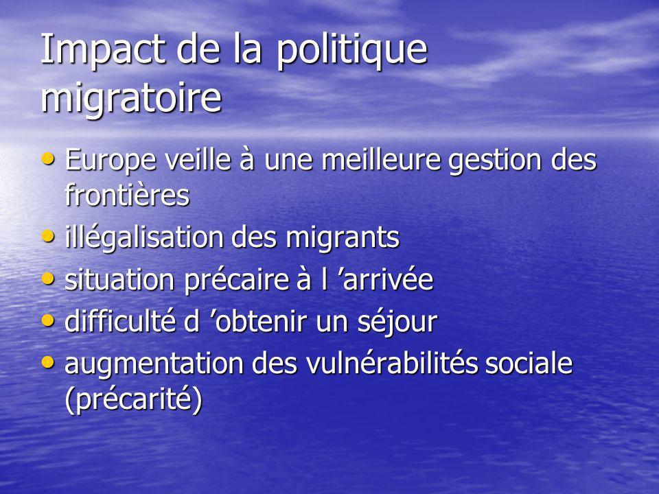 Impact de la politique migratoire