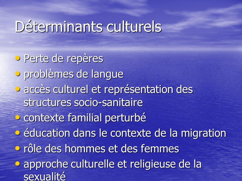 Déterminants culturels