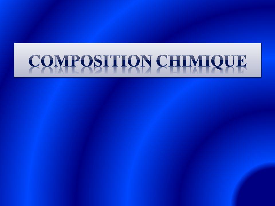 Composition chimique