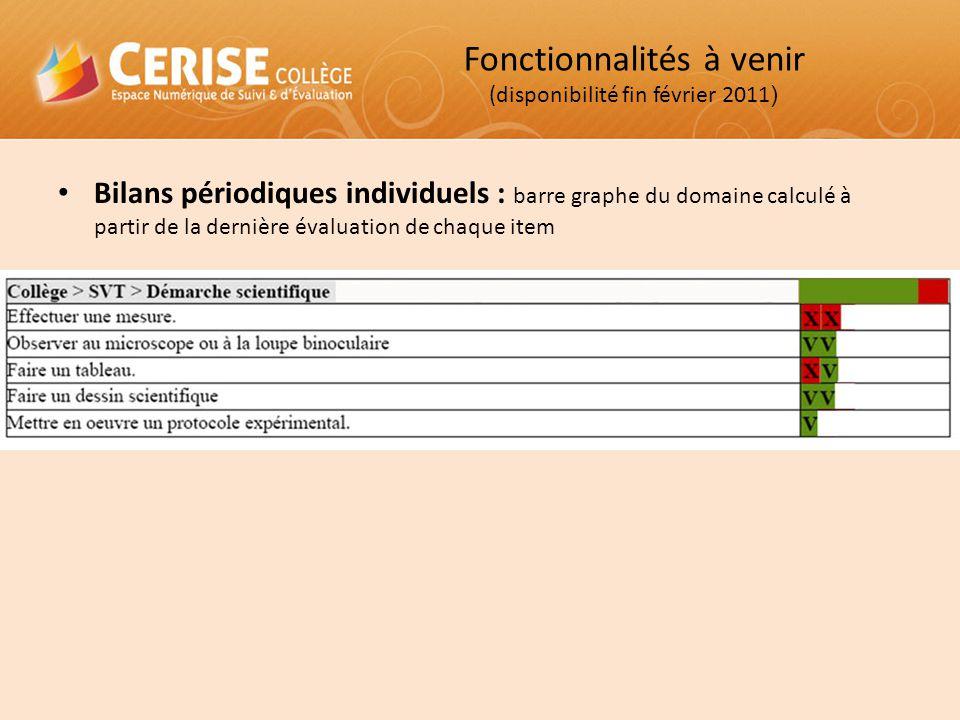 Fonctionnalités à venir (disponibilité fin février 2011)