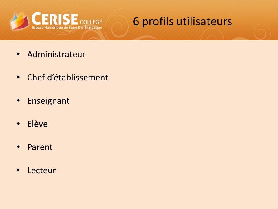 6 profils utilisateurs Administrateur Chef d'établissement Enseignant