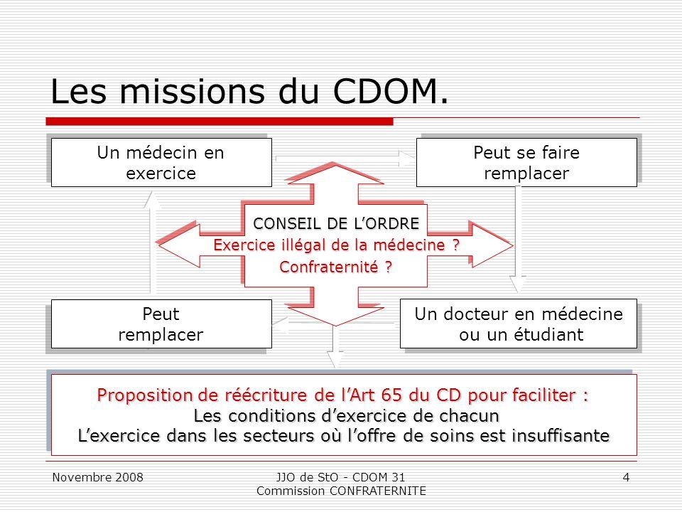 Les missions du CDOM. Un médecin en exercice Peut se faire remplacer