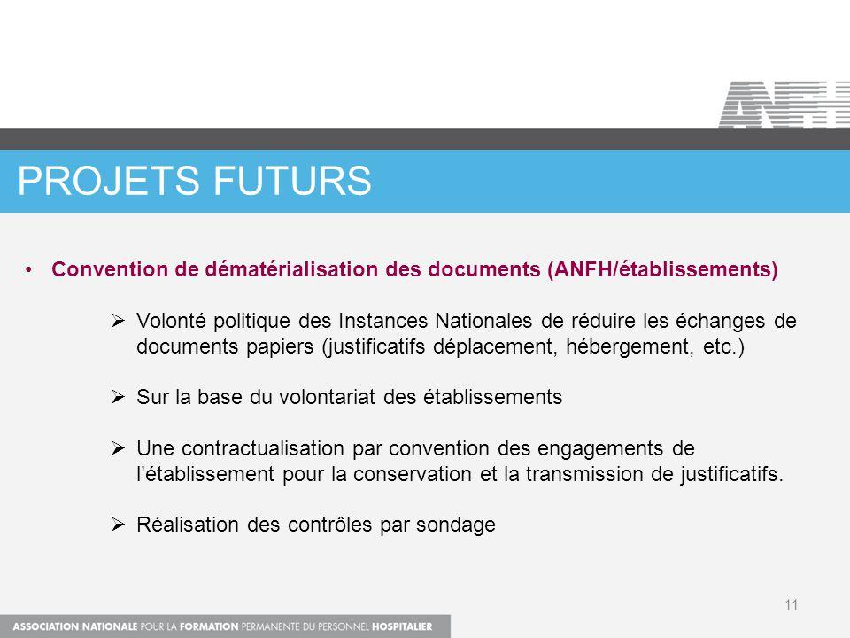 PROJETS FUTURS Convention de dématérialisation des documents (ANFH/établissements)