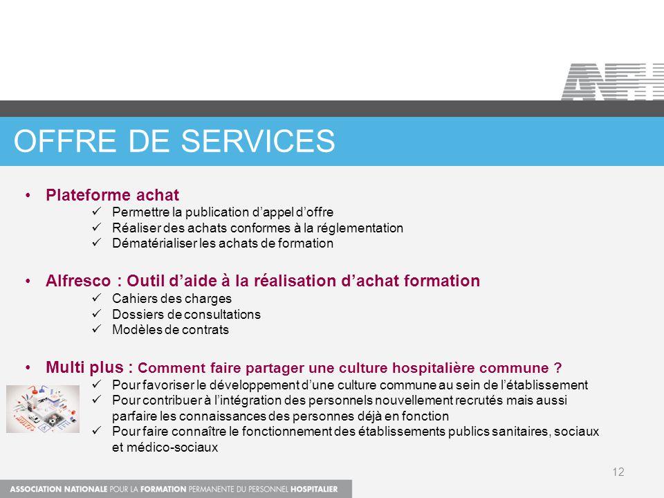 offre de services Plateforme achat