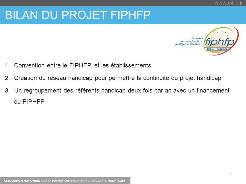 Bilan du projet FIPHFP Convention entre le FIPHFP et les établissements.
