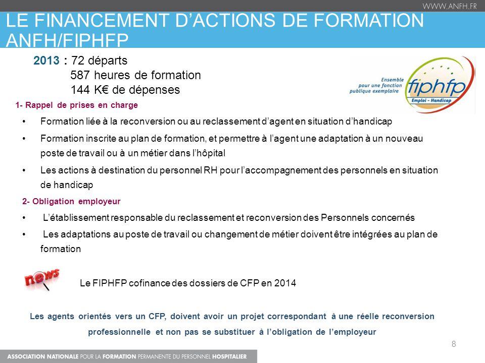 le financement d'actions de formation ANFH/FIPHFP
