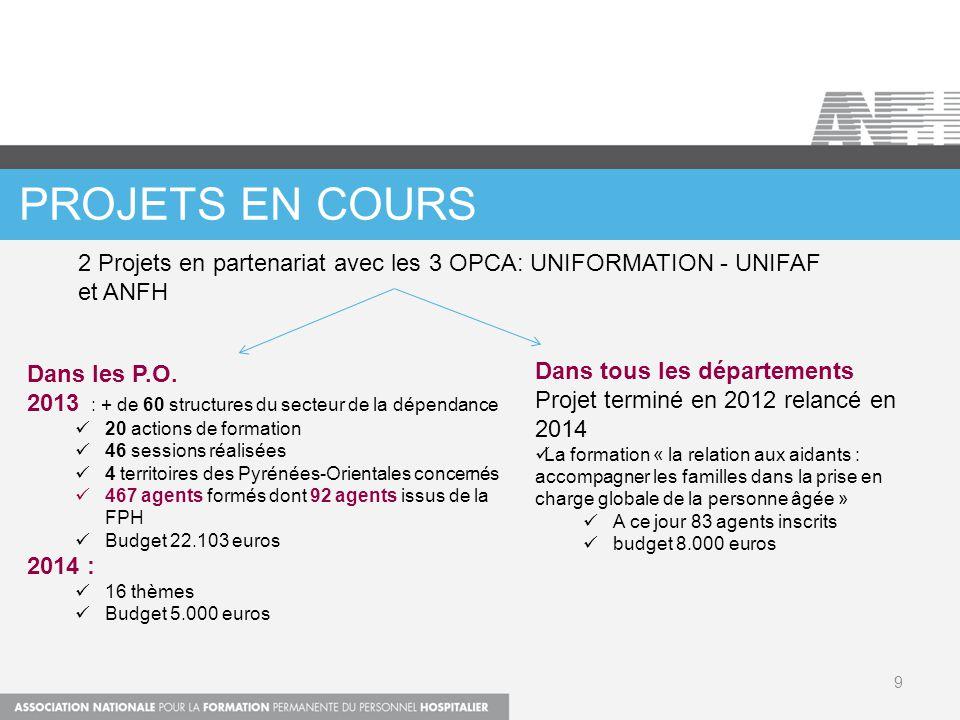 PROJETS EN COURS 2 Projets en partenariat avec les 3 OPCA: UNIFORMATION - UNIFAF et ANFH. Dans les P.O.