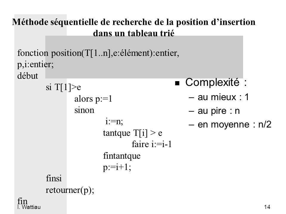 Méthode séquentielle de recherche de la position d'insertion