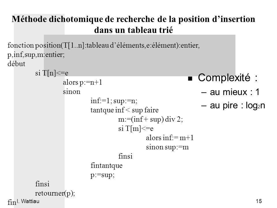 Méthode dichotomique de recherche de la position d'insertion